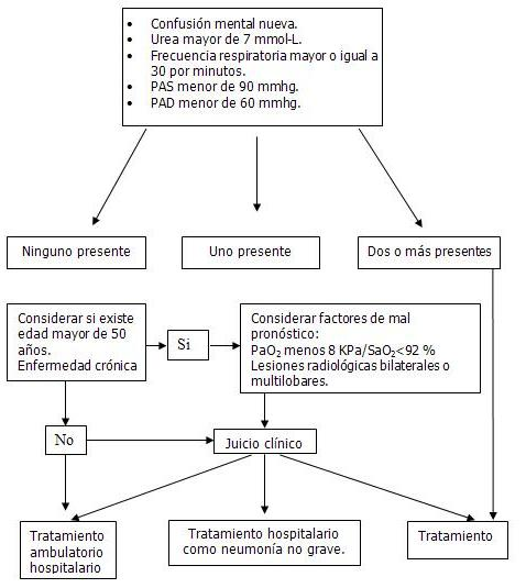 """hospital acquired pneumonia with conceptual framework A theoretical framework to investigate hcw's """"real-time""""  (supplementary  funding to ss), and the royal free hospital  2014 association for  professionals in infection control and  assessing the impact of an educational  intervention on ventilator-associated pneumonia in a pediatric critical care unit."""